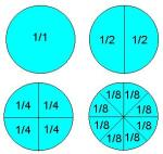 Fractions_of_a_circle